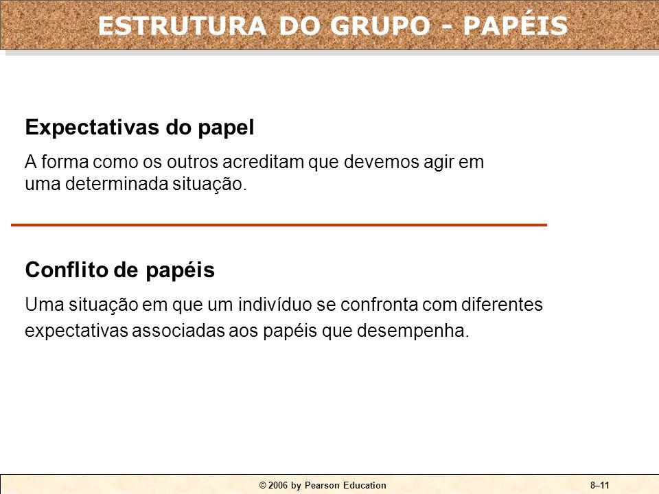 © 2006 by Pearson Education8–10 Papel Conjunto de padrões comportamentais esperados atribuído a alguém que ocupa uma determinada posição em uma unidad