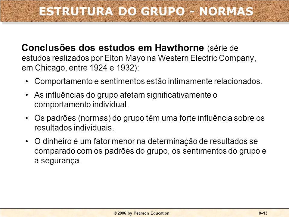 © 2006 by Pearson Education8–12 Classes comuns de normas: Normas de desempenho. Normas de aparência. Normas de organização social. Normas de alocação