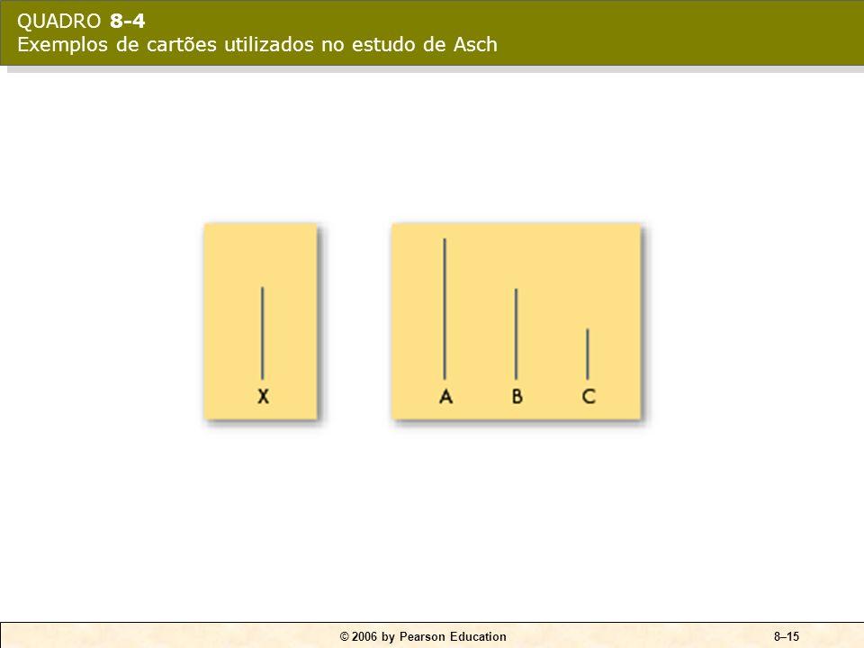 © 2006 by Pearson Education8–14 Conformidade O ajuste do comportamento de uma pessoa para que ela se alinhe às normas do grupo. Grupos de referência G