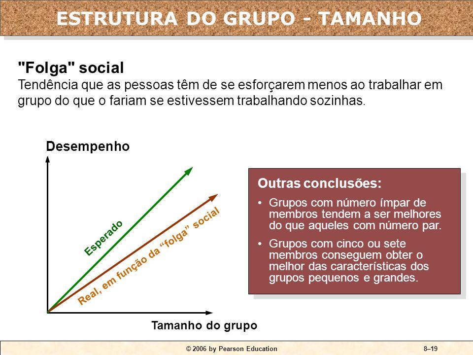 © 2006 by Pearson Education8–18 Normas do grupo Eqüidade do status Cultura Status do membro do grupo Status Uma posição social definida ou atribuída p