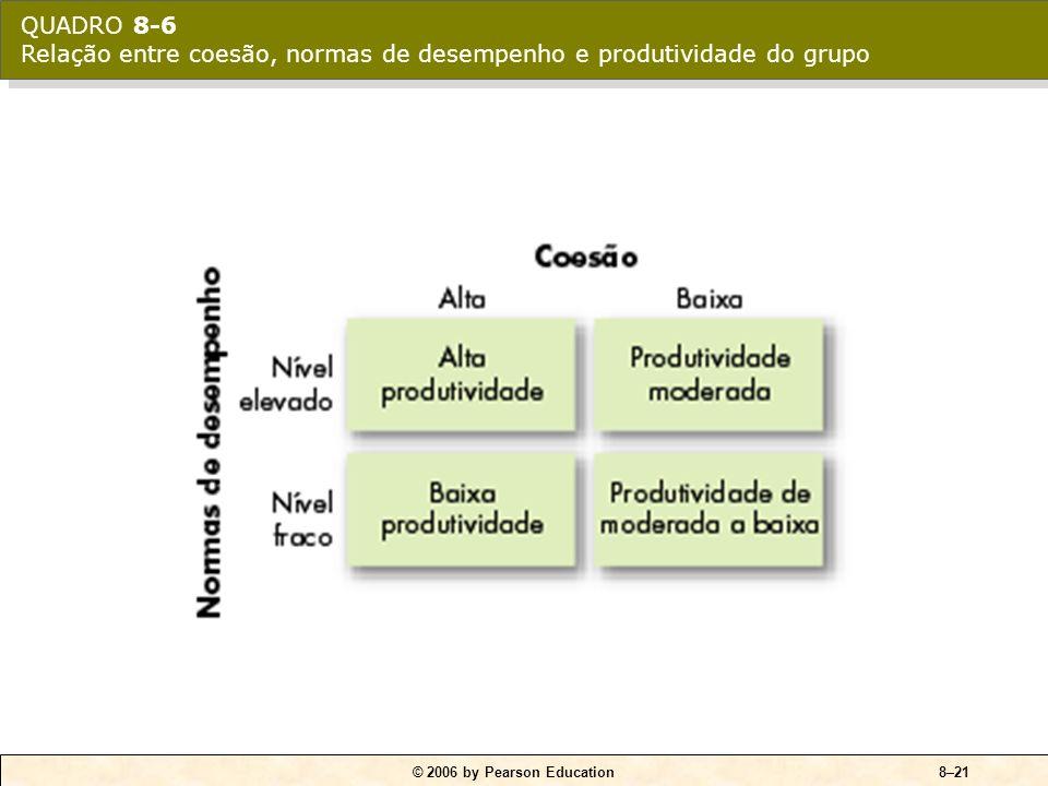© 2006 by Pearson Education8–20 Medidas para estimular a coesão do grupo: Reduzir o tamanho do grupo. Estimular a concordância sobre os objetivos do g