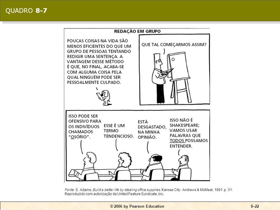 © 2006 by Pearson Education8–21 QUADRO 8-6 Relação entre coesão, normas de desempenho e produtividade do grupo