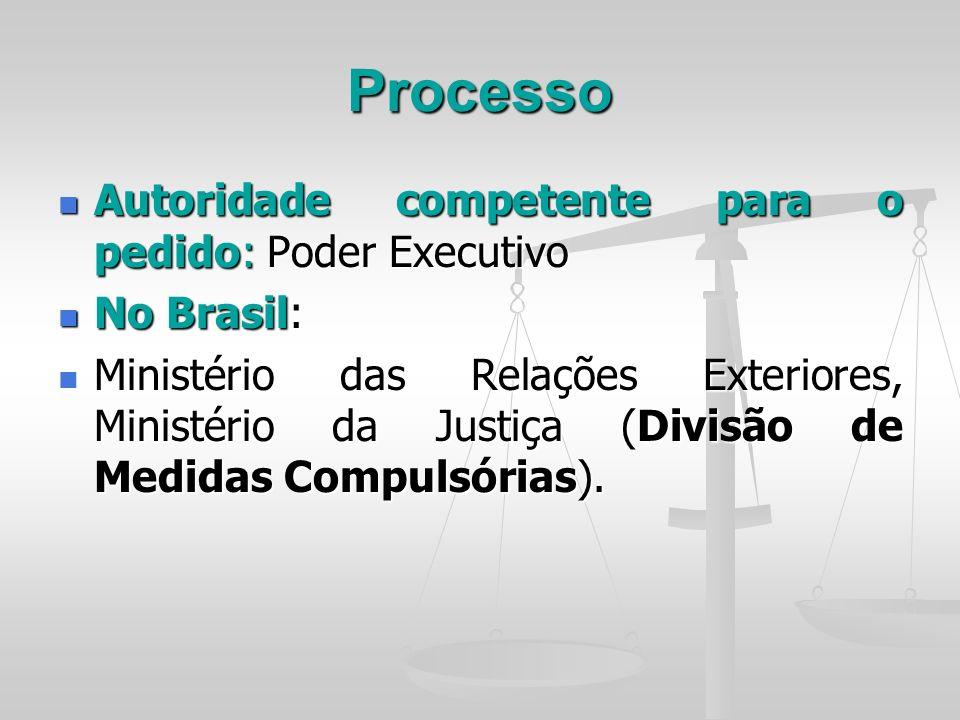 Processo Autoridade competente para o pedido: Poder Executivo Autoridade competente para o pedido: Poder Executivo No Brasil: No Brasil: Ministério da