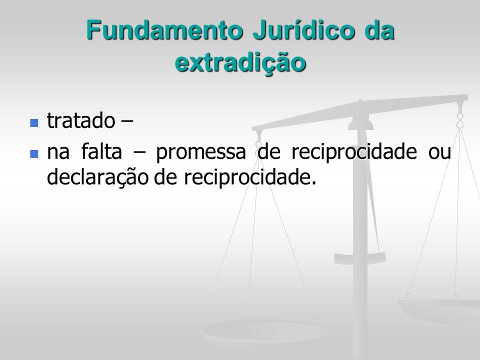 Fundamento Jurídico da extradição tratado – tratado – na falta – promessa de reciprocidade ou declaração de reciprocidade. na falta – promessa de reci