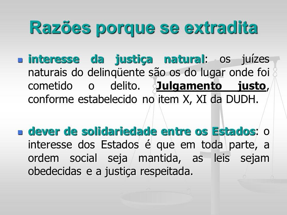 Ext 1156 / REINO DA SUÉCIA EXTRADIÇÃO Relator(a): Min.