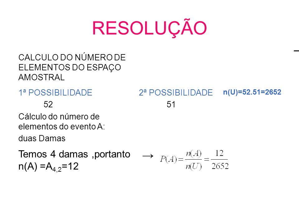 RESOLUÇÃO CALCULO DO NÚMERO DE ELEMENTOS DO ESPAÇO AMOSTRAL 1ª POSSIBILIDADE 52 Cálculo do número de elementos do evento A: duas Damas 2ª POSSIBILIDAD