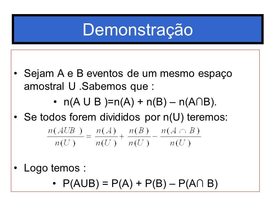 Demonstração Sejam A e B eventos de um mesmo espaço amostral U.Sabemos que : n(A U B )=n(A) + n(B) – n(AB). Se todos forem divididos por n(U) teremos: