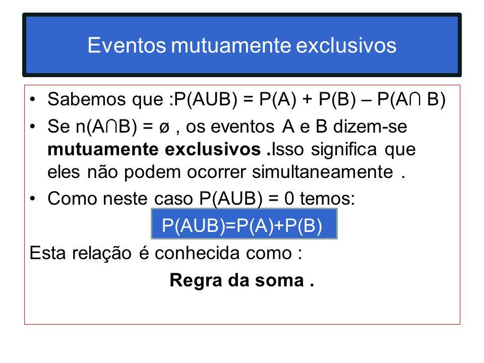 Eventos mutuamente exclusivos Sabemos que :P(AUB) = P(A) + P(B) – P(A B) Se n(AB) = ø, os eventos A e B dizem-se mutuamente exclusivos.Isso significa