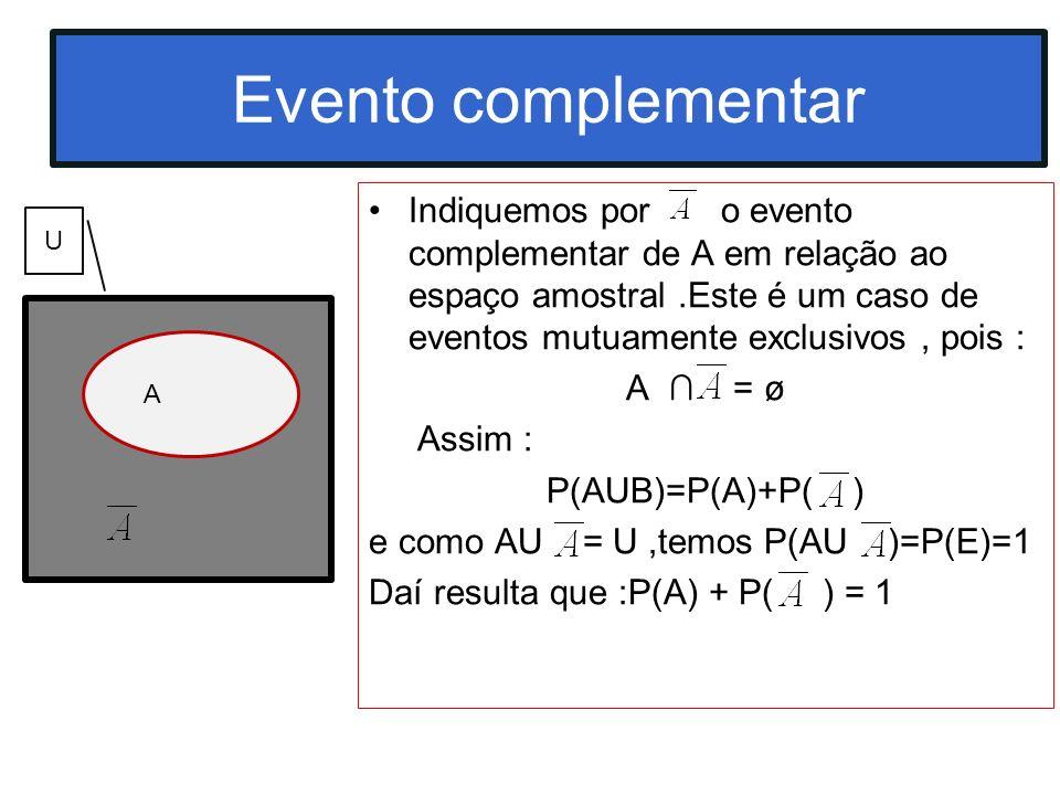 Evento complementar Indiquemos por o evento complementar de A em relação ao espaço amostral.Este é um caso de eventos mutuamente exclusivos, pois : A