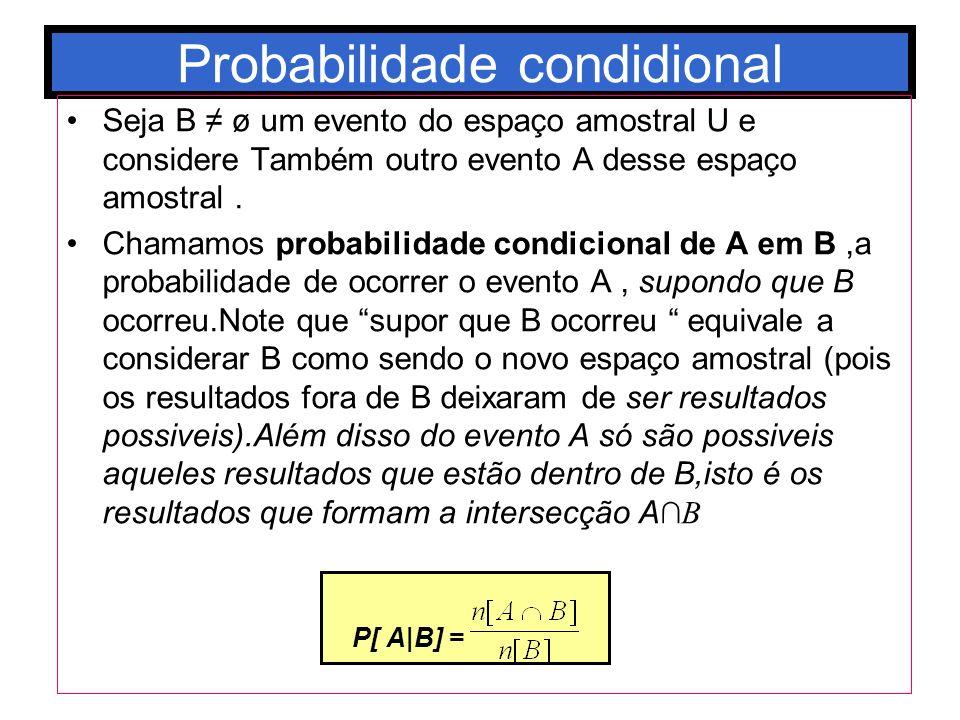 Probabilidade condidional Seja B ø um evento do espaço amostral U e considere Também outro evento A desse espaço amostral. Chamamos probabilidade cond