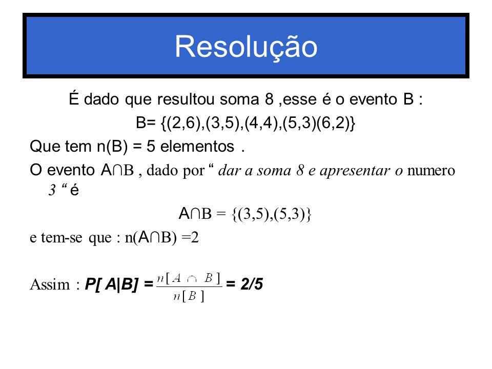 Resolução É dado que resultou soma 8,esse é o evento B : B= {(2,6),(3,5),(4,4),(5,3)(6,2)} Que tem n(B) = 5 elementos. O evento A B, dado por dar a so
