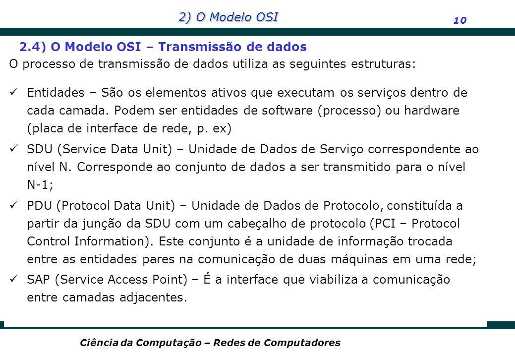 2) O Modelo OSI 10 Ciência da Computação – Redes de Computadores Entidades – São os elementos ativos que executam os serviços dentro de cada camada. P