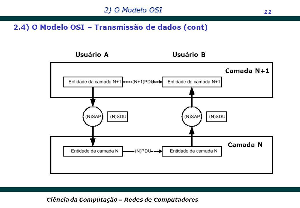 2) O Modelo OSI 11 Ciência da Computação – Redes de Computadores 2.4) O Modelo OSI – Transmissão de dados (cont) Camada N+1 Camada N Usuário AUsuário