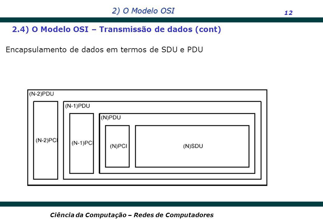 2) O Modelo OSI 12 Ciência da Computação – Redes de Computadores 2.4) O Modelo OSI – Transmissão de dados (cont) Encapsulamento de dados em termos de