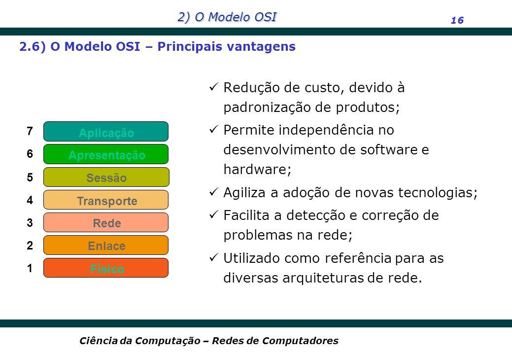 2) O Modelo OSI 16 Ciência da Computação – Redes de Computadores 7 6 5 4 3 2 1 Aplicação Rede Enlace Físico Apresentação Sessão Transporte Redução de