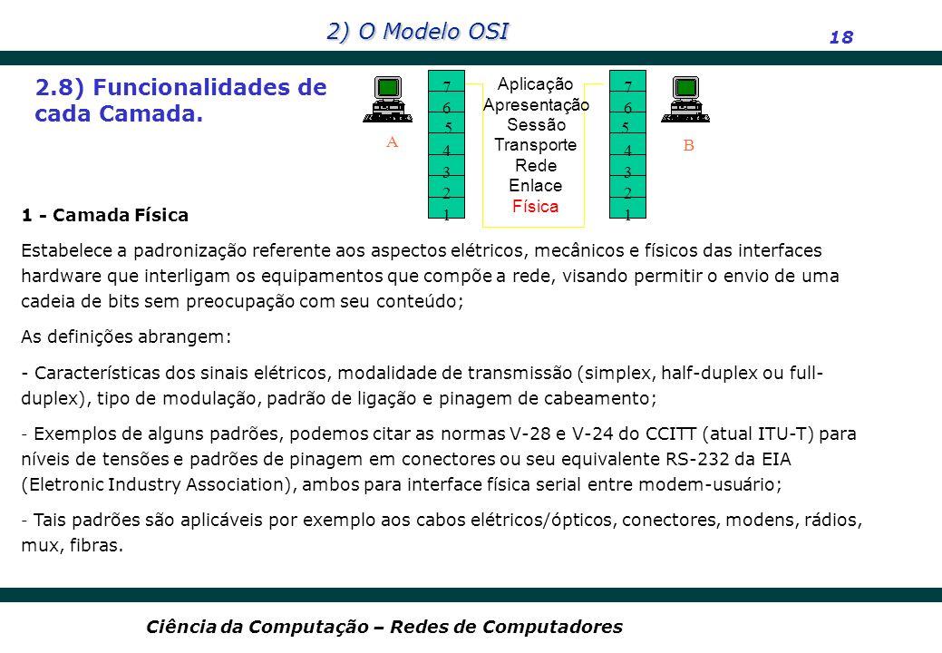 2) O Modelo OSI 18 Ciência da Computação – Redes de Computadores 2.8) Funcionalidades de cada Camada. 7 6 4 3 2 1 A B Aplicação Apresentação Sessão Tr