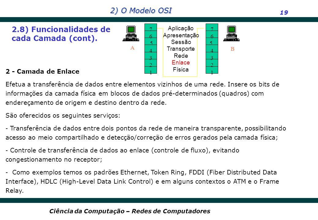 2) O Modelo OSI 19 Ciência da Computação – Redes de Computadores 2.8) Funcionalidades de cada Camada (cont). 7 6 4 3 2 1 A B Aplicação Apresentação Se
