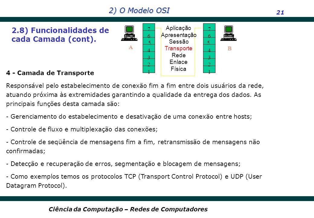 2) O Modelo OSI 21 Ciência da Computação – Redes de Computadores 2.8) Funcionalidades de cada Camada (cont). 7 6 4 3 2 1 A B Aplicação Apresentação Se