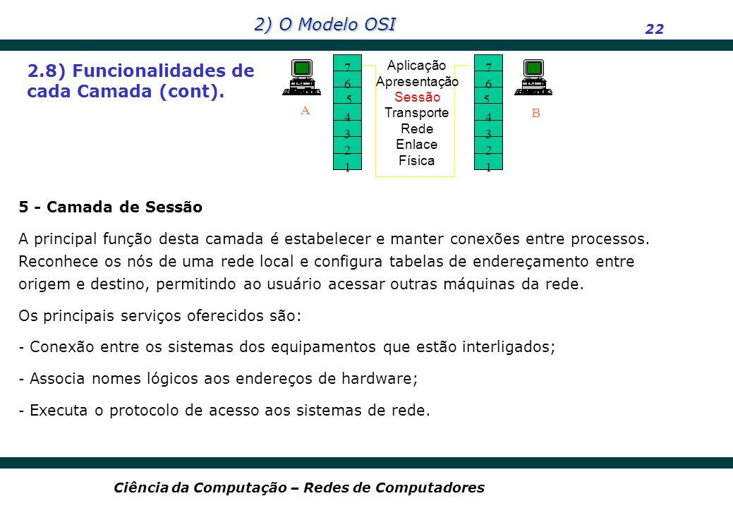 2) O Modelo OSI 22 Ciência da Computação – Redes de Computadores 2.8) Funcionalidades de cada Camada (cont). 7 6 4 3 2 1 A B Aplicação Apresentação Se