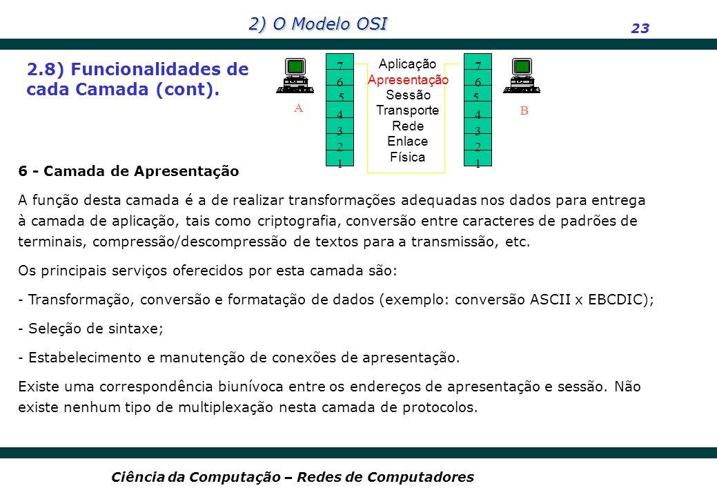 2) O Modelo OSI 23 Ciência da Computação – Redes de Computadores 2.8) Funcionalidades de cada Camada (cont). 7 6 4 3 2 1 A B Aplicação Apresentação Se