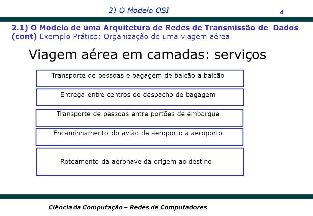 2) O Modelo OSI 5 Ciência da Computação – Redes de Computadores passagem (compra) bagagem (verificação) portões (carga) decolagem navegação aérea passagem (reclamação) bagagem (receber) portões (descarga) aterisagem navegação aérea roteamento do avião Aeroporto de partida aeroporto de chegada sites de tráfego aéreo intermediários roteamento do avião 2.1) O Modelo de uma Arquitetura de Redes de Transmissão de Dados (cont) Implementação Distribuída da funcionalidade das camadas (viagem aérea)