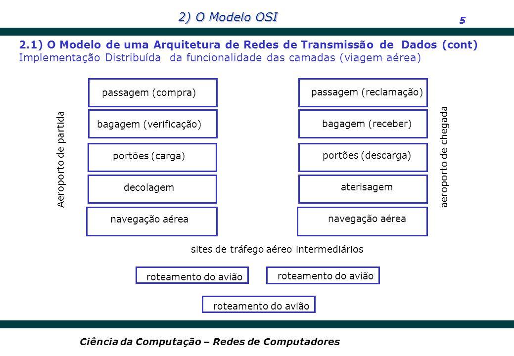 2) O Modelo OSI 6 Ciência da Computação – Redes de Computadores 2.1) O Modelo de uma Arquitetura de Redes de Transmissão de Dados (cont) Vantagens da organização por camadas A estrutura explícita permite a identificação e o relacionamento das partes de um sistema complexo; Um modelo de referência em camadas permite a discussão da arquitetura; Modularização facilita a manutenção, atualização do sistema.
