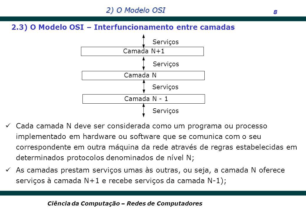 2) O Modelo OSI 8 Ciência da Computação – Redes de Computadores Cada camada N deve ser considerada como um programa ou processo implementado em hardwa