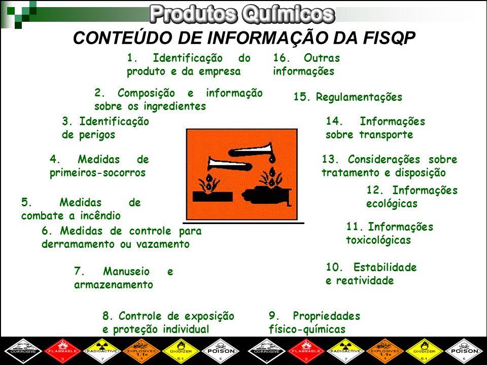 CONTEÚDO DE INFORMAÇÃO DA FISQP 1. Identificação do produto e da empresa 2. Composição e informação sobre os ingredientes 3. Identificação de perigos