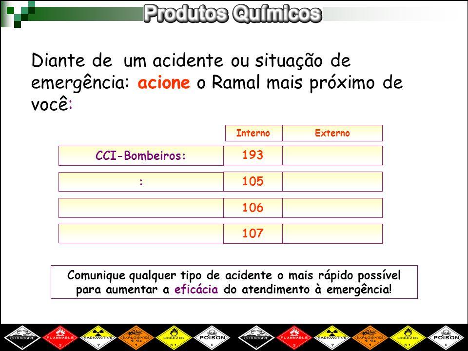 CCI-Bombeiros: : 193 106 105 107 InternoExterno Diante de um acidente ou situação de emergência: acione o Ramal mais próximo de você: Comunique qualqu