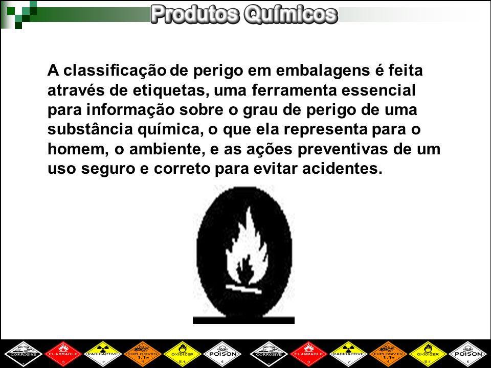 2.Princípio de incêndio: - Não tente ser herói. Chame ajuda imediatamente.