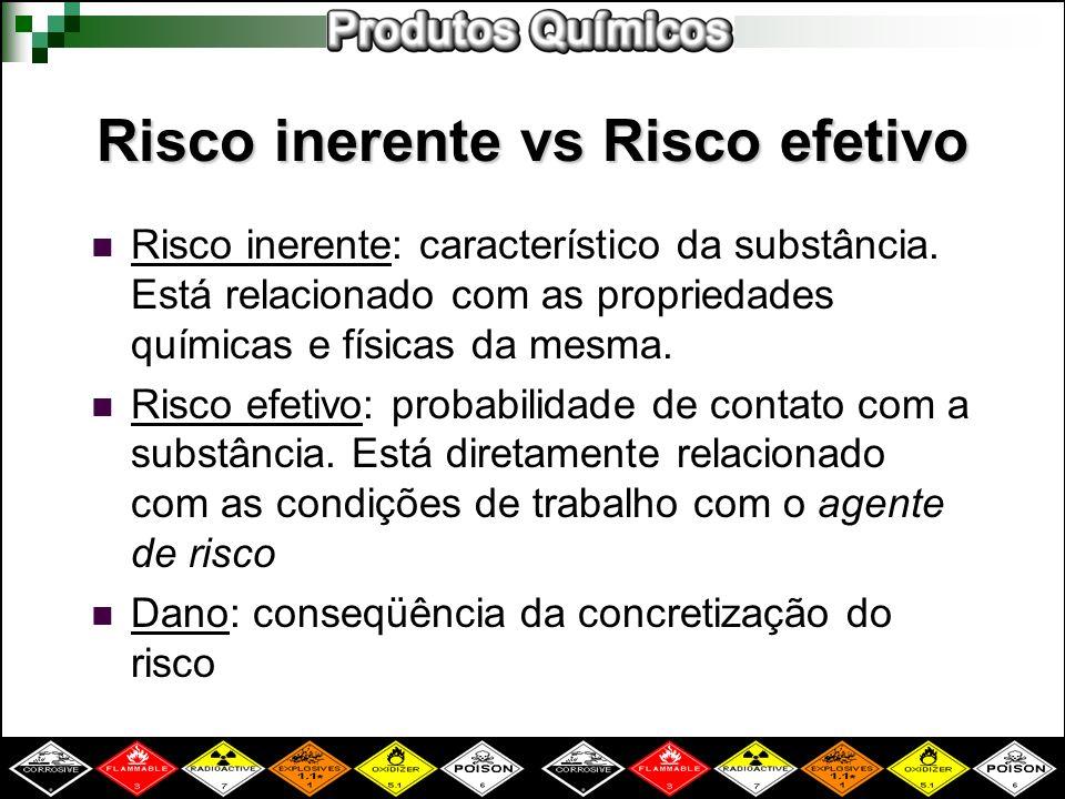 Risco inerente vs Risco efetivo Risco inerente: característico da substância. Está relacionado com as propriedades químicas e físicas da mesma. Risco