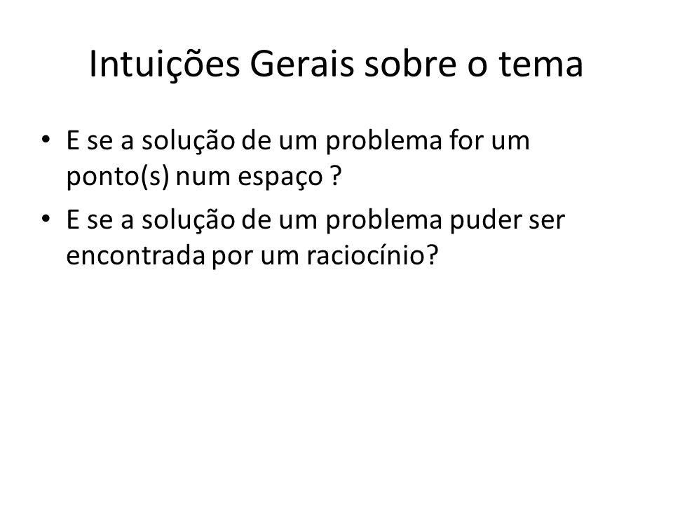 Intuições Gerais sobre o tema E se a solução de um problema for um ponto(s) num espaço ? E se a solução de um problema puder ser encontrada por um rac