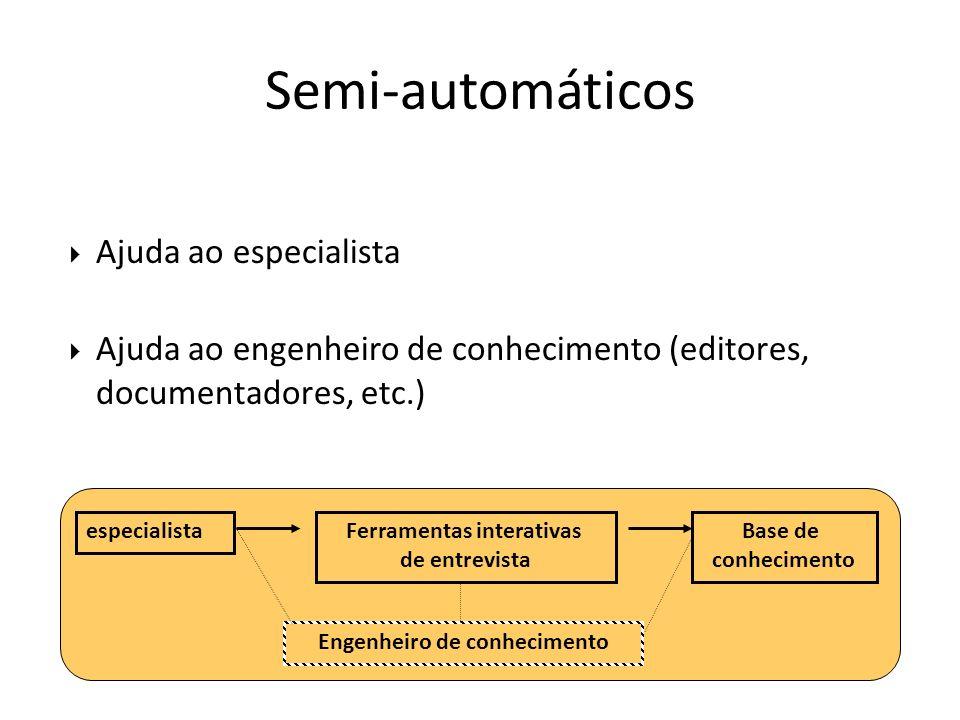 Ajuda ao especialista Ajuda ao engenheiro de conhecimento (editores, documentadores, etc.) Semi-automáticos especialistaFerramentas interativas de ent