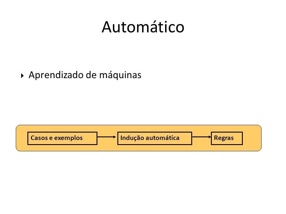 Aprendizado de máquinas Automático Casos e exemplosIndução automáticaRegras