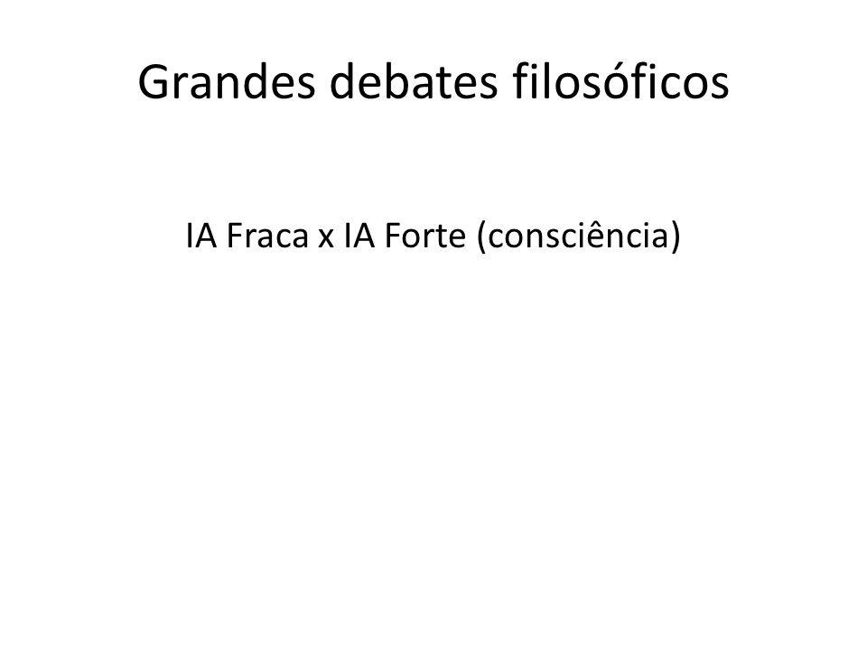 Grandes debates filosóficos IA Fraca x IA Forte (consciência)