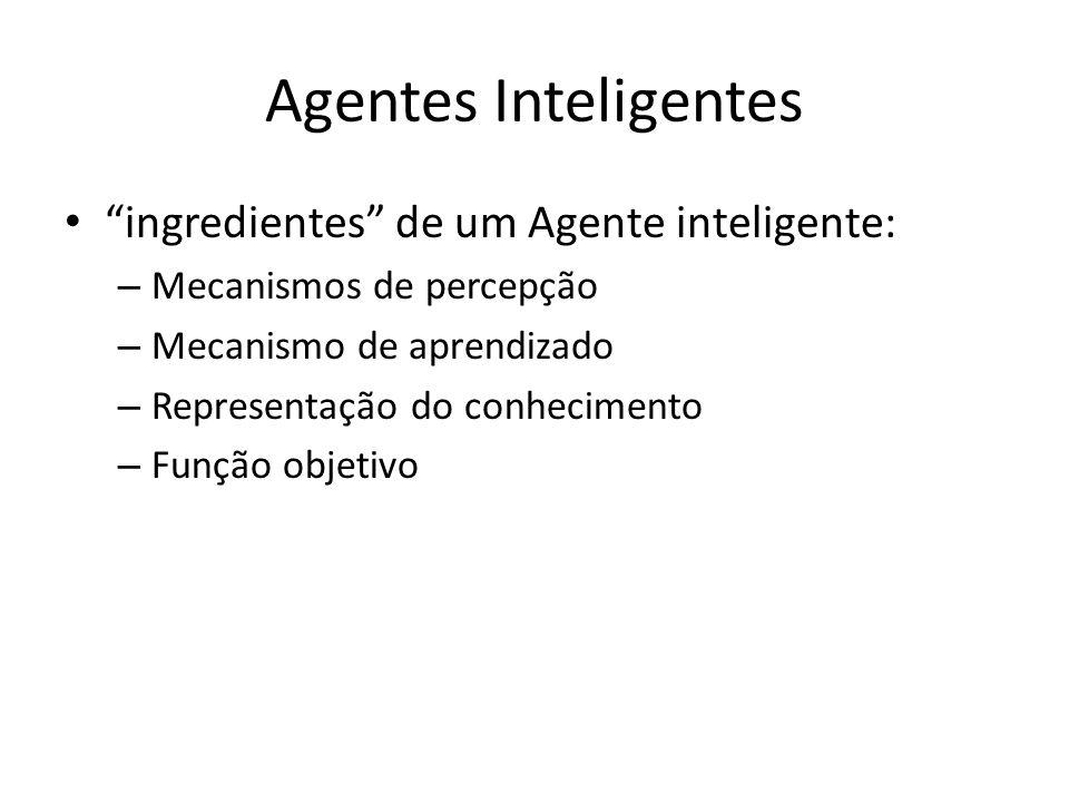 Agentes Inteligentes ingredientes de um Agente inteligente: – Mecanismos de percepção – Mecanismo de aprendizado – Representação do conhecimento – Fun