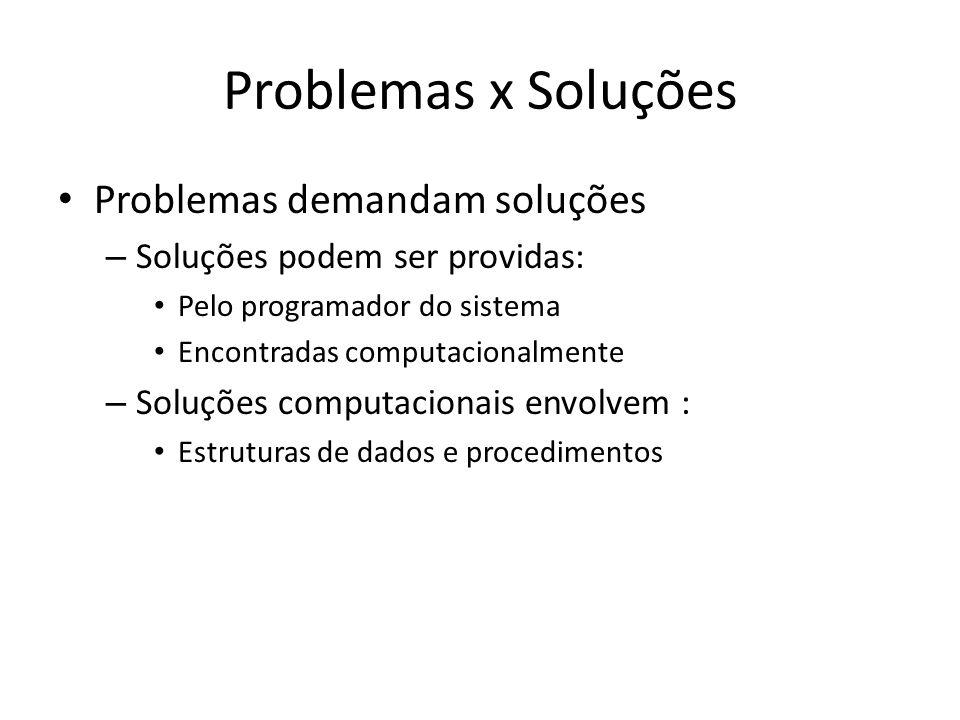 Problemas x Soluções Problemas demandam soluções – Soluções podem ser providas: Pelo programador do sistema Encontradas computacionalmente – Soluções