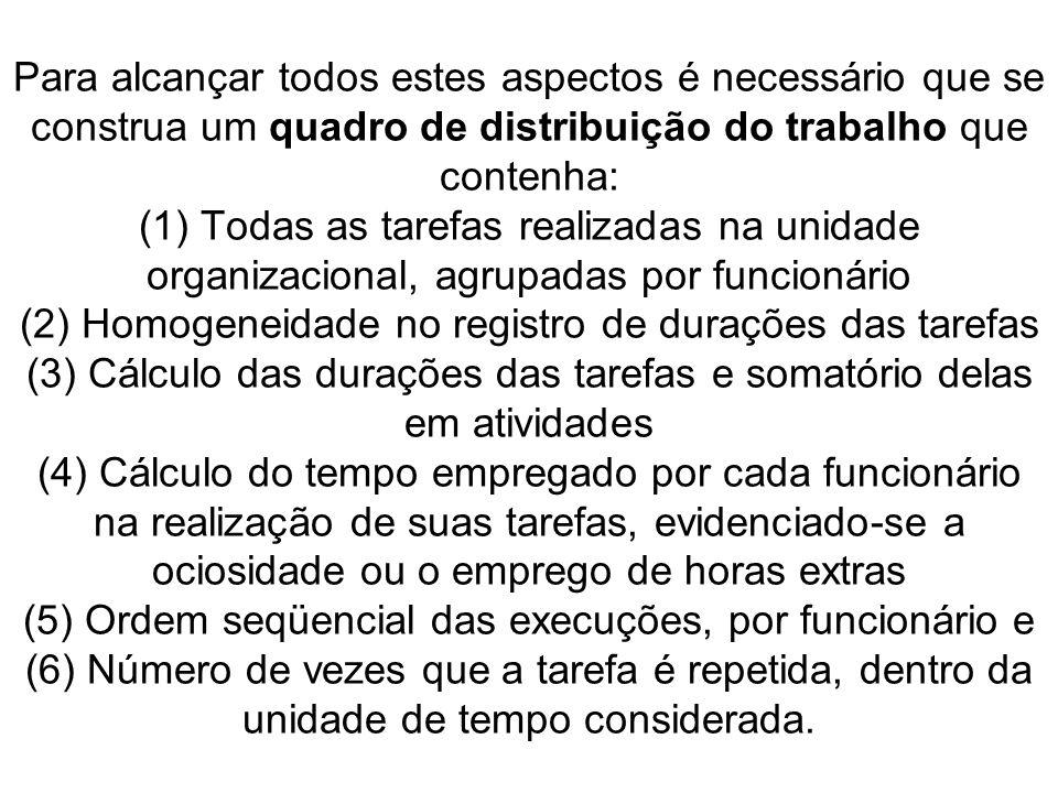 Análise do Quadro de Distribuição do Trabalho (QDT) A maneira mais fácil de levantar os problemas existentes é indagando sobre eles.