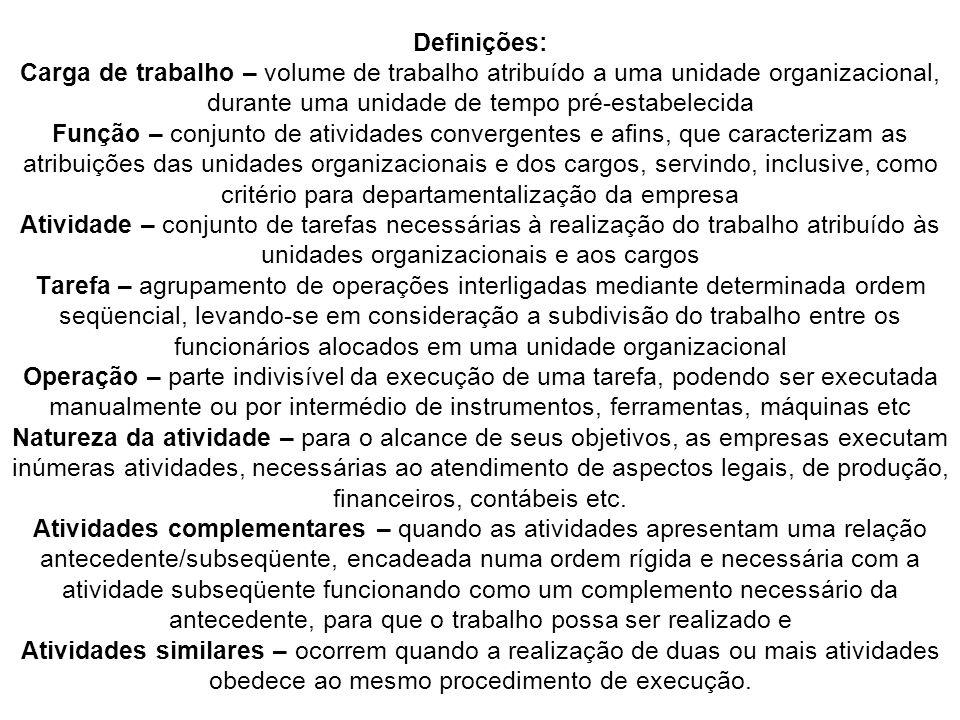 Fases da Análise da Distribuição da Carga de Trabalho Após a divisão da empresa em área e unidades organizacionais, mediante critérios definidos de departamentalização; após a determinação das atividades a serem realizadas, necessárias à consecução das metas e ao alcance dos objetivos, e após a atribuição de tais atividades às unidades organizacionais, mediante critérios de natureza, similaridade e complementaridade, seguem-se as seguintes fases de análise da distribuição da carga de trabalho: