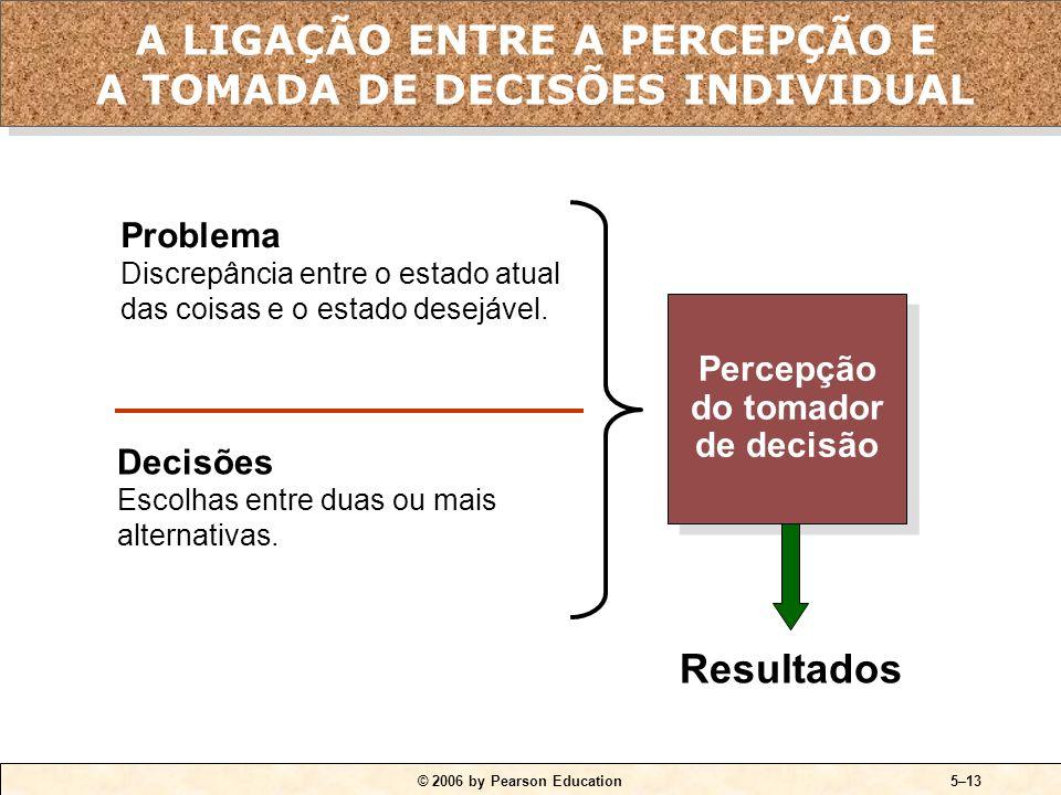 © 2006 by Pearson Education5–12 Avaliação do desempenho A avaliação de desempenho representa um julgamento quase sempre subjetivo do trabalho do funci