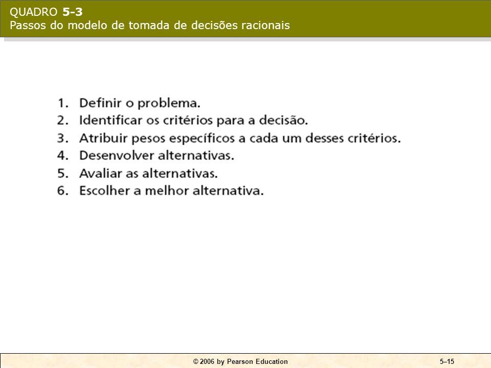 © 2006 by Pearson Education5–14 Premissas do modelo Clareza do problema Conhecimento das opções Clareza das preferências Preferências constantes Ausên