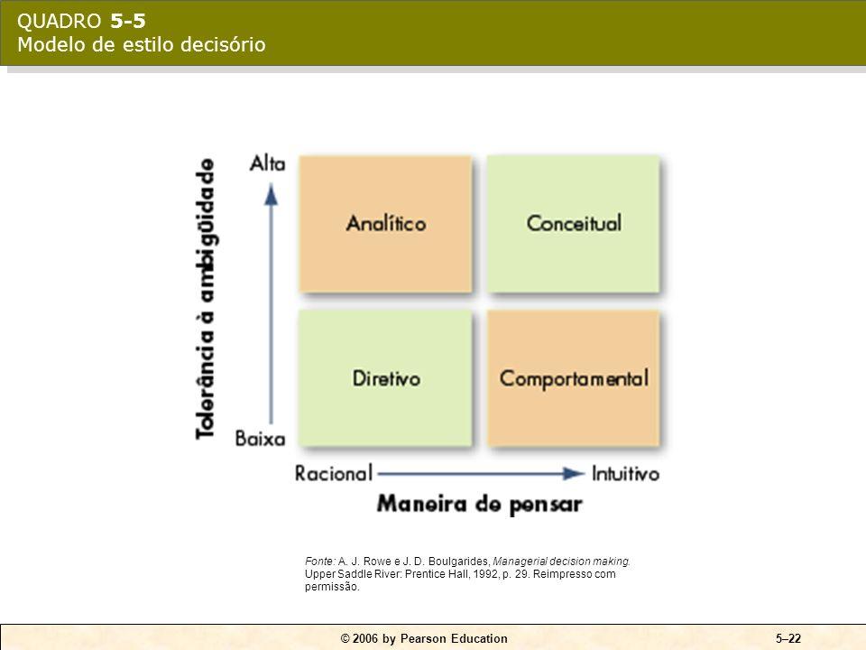 © 2006 by Pearson Education5–21 Tomada de decisão intuitiva Processo inconsciente gerado pelas experiências vividas. Condições que favorecem a tomada