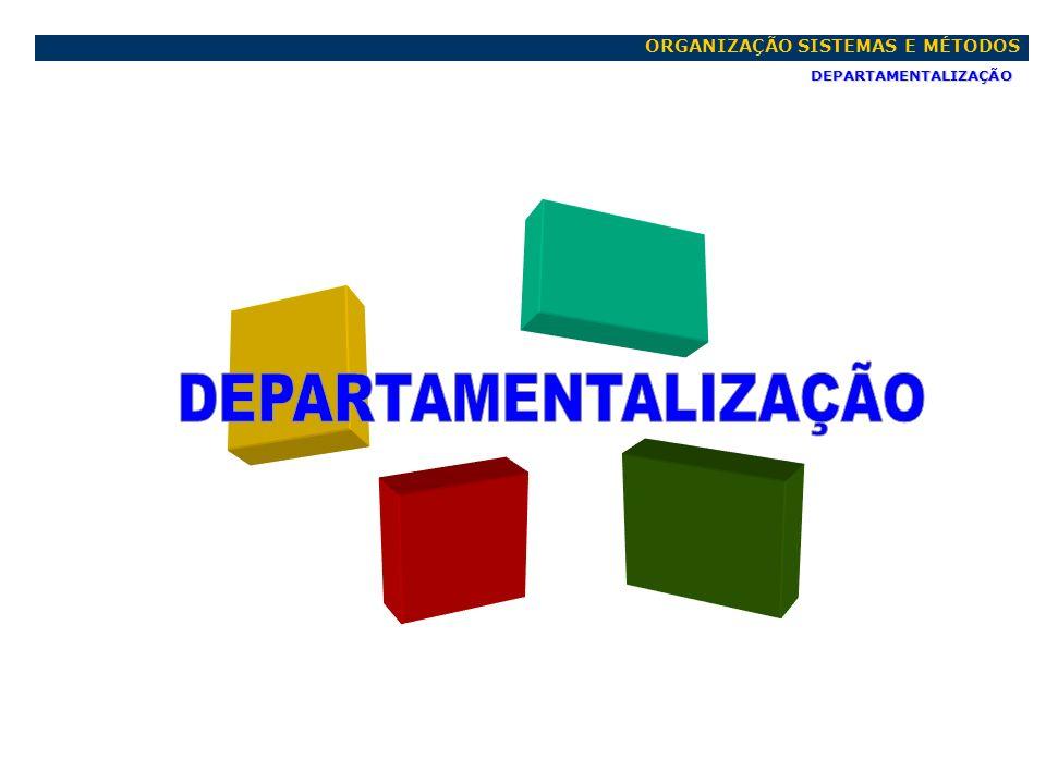DEPARTAMENTALIZAÇÃO Dividindo os trabalhos segundo o nível das especializações existentes PARA QUE AS EMPRESAS POSSAM DESENVOLVER SUAS ATIVIDADES PRECISAM MONTAR SUA ESTRUTURA ORGANIZACIONAL Reunindo as atividades semelhantes em unidades semi-autônomas de acordo com os recursos disponíveis e objetivos almejados É O AGRUPAMENTO HOMOGÊNIO DAS ATIVIDADES E DOS RECURSOS (HUMANOS, FINANCEIROS E MATERIAIS) EM UNIDADES FUNCIONAIS PARA ATENDER AOS OBJETIVOS DA ORGANIZAÇÃO DEPARTAMENTALIZAÇÃO