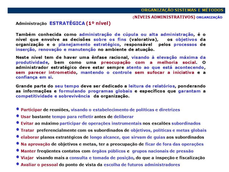 ORGANIZAÇÃO SISTEMAS E MÉTODOS NÍVEIS ADMINISTRATIVOS) ORGANIZAÇÃO ( NÍVEIS ADMINISTRATIVOS) ORGANIZAÇÃO Administração ESTRATÉGICA (1º nível) Também c