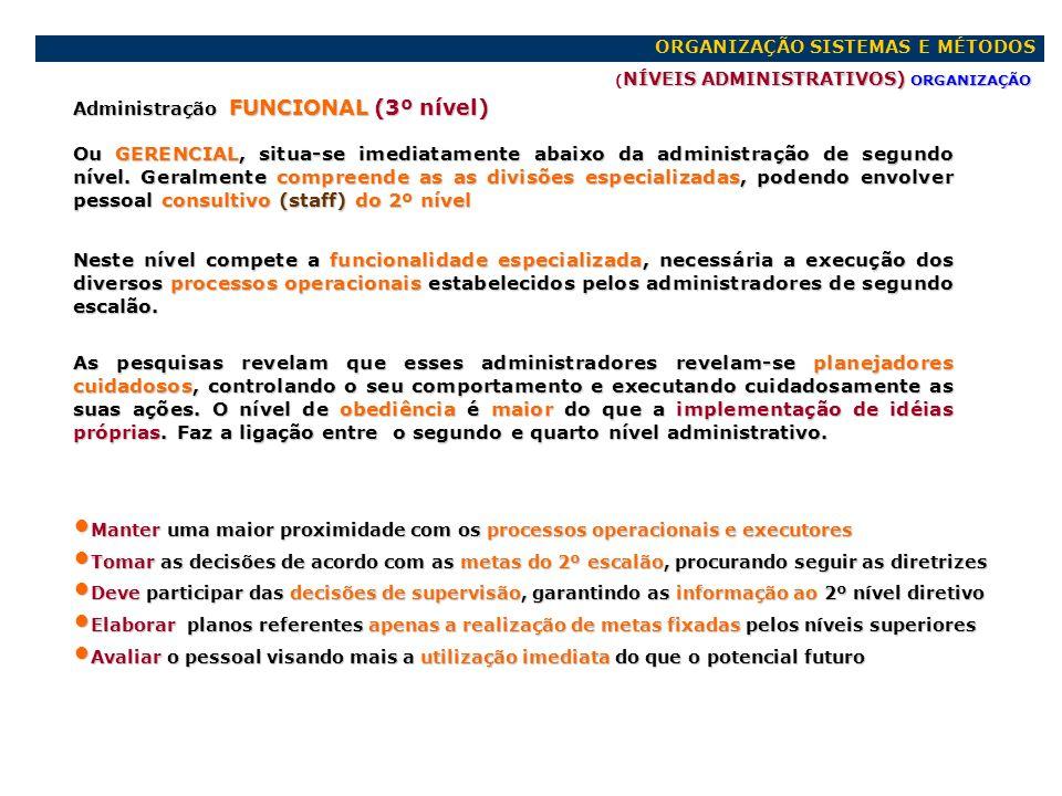ORGANIZAÇÃO SISTEMAS E MÉTODOS NÍVEIS ADMINISTRATIVOS) ORGANIZAÇÃO ( NÍVEIS ADMINISTRATIVOS) ORGANIZAÇÃO Administração FUNCIONAL (3º nível) Ou GERENCI