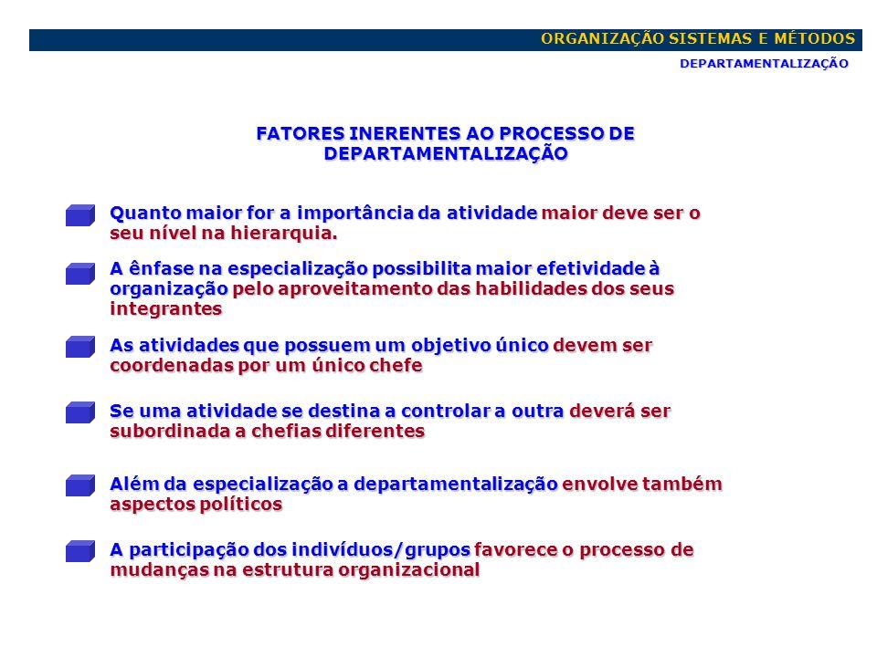 ORGANIZAÇÃO SISTEMAS E MÉTODOS DEPARTAMENTALIZAÇÃO FATORES INERENTES AO PROCESSO DE DEPARTAMENTALIZAÇÃO Quanto maior for a importância da atividade ma