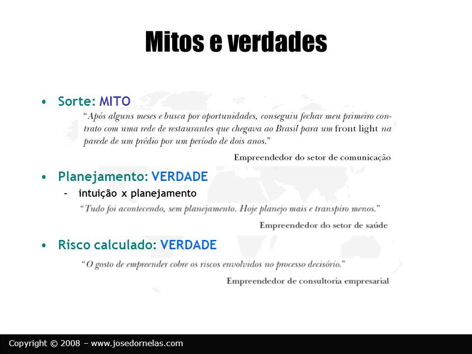 Copyright © 2008 – www.josedornelas.com Mitos e verdades Sorte: MITO Planejamento: VERDADE –intuição x planejamento Risco calculado: VERDADE
