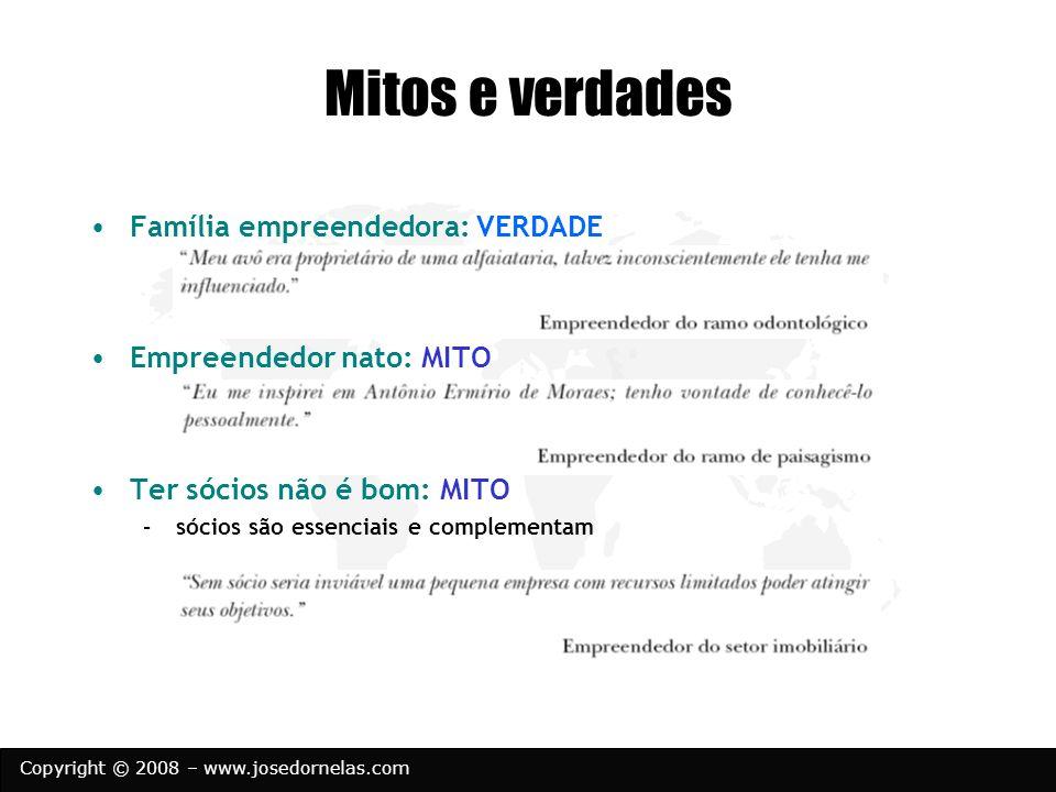 Copyright © 2008 – www.josedornelas.com Mitos e verdades Família empreendedora: VERDADE Empreendedor nato: MITO Ter sócios não é bom: MITO –sócios são