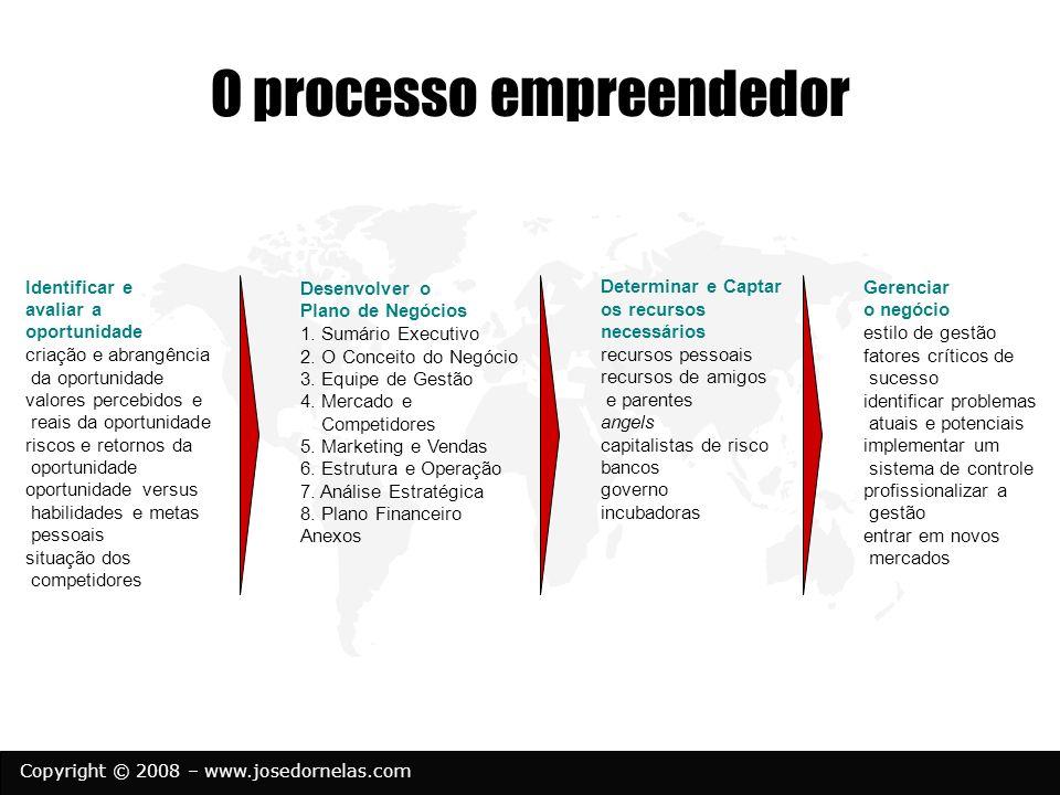 Copyright © 2008 – www.josedornelas.com O processo empreendedor Gerenciar o negócio estilo de gestão fatores críticos de sucesso identificar problemas