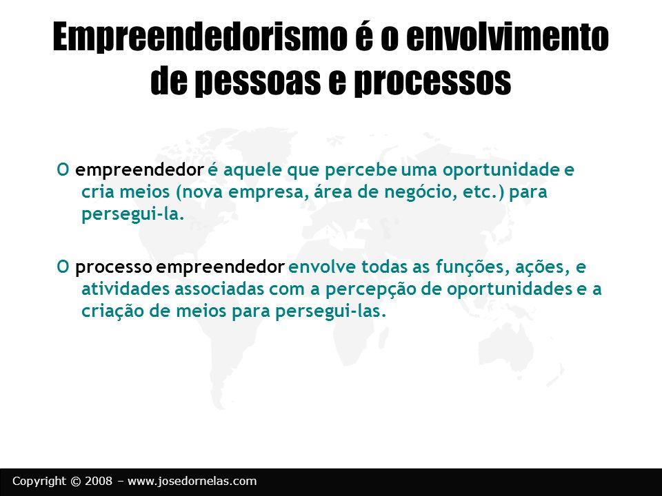 Copyright © 2008 – www.josedornelas.com Empreendedorismo é o envolvimento de pessoas e processos O empreendedor é aquele que percebe uma oportunidade